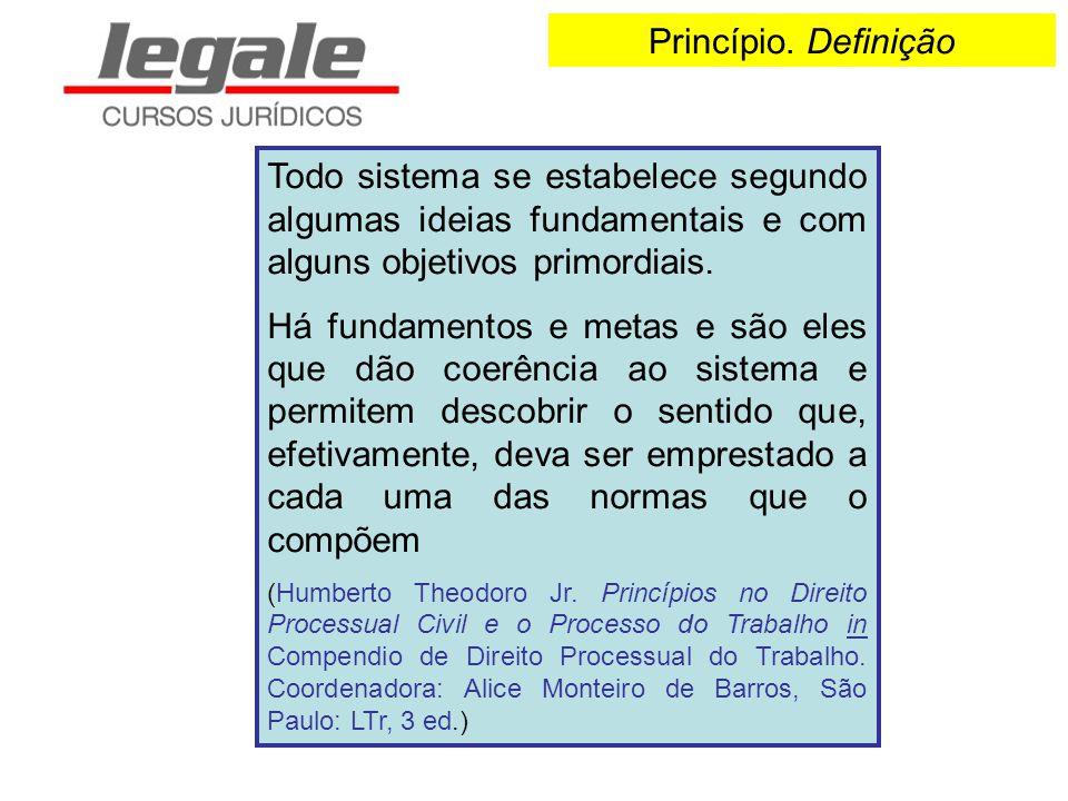 Princípio. Definição Todo sistema se estabelece segundo algumas ideias fundamentais e com alguns objetivos primordiais. Há fundamentos e metas e são e