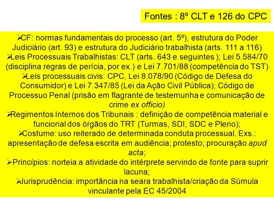 Fontes : 8º CLT e 126 do CPC CF: normas fundamentais do processo (art. 5º), estrutura do Poder Judiciário (art. 93) e estrutura do Judiciário trabalhi