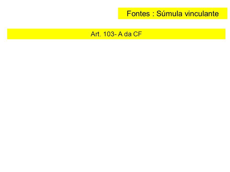 Fontes : Súmula vinculante Art. 103- A da CF