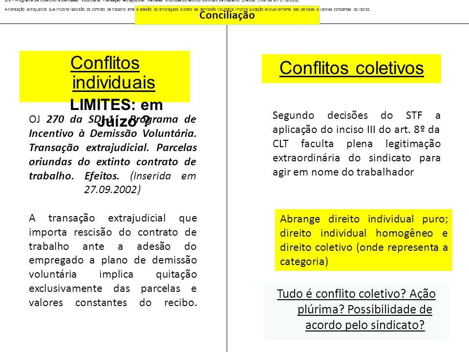 Conflitos individuais LIMITES: em Juízo ? Conflitos coletivos Conciliação OJ 270 da SDI-1 - Programa de Incentivo à Demissão Voluntária. Transação ext