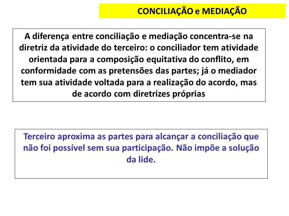 CONCILIAÇÃO e MEDIAÇÃO A diferença entre conciliação e mediação concentra-se na diretriz da atividade do terceiro: o conciliador tem atividade orienta