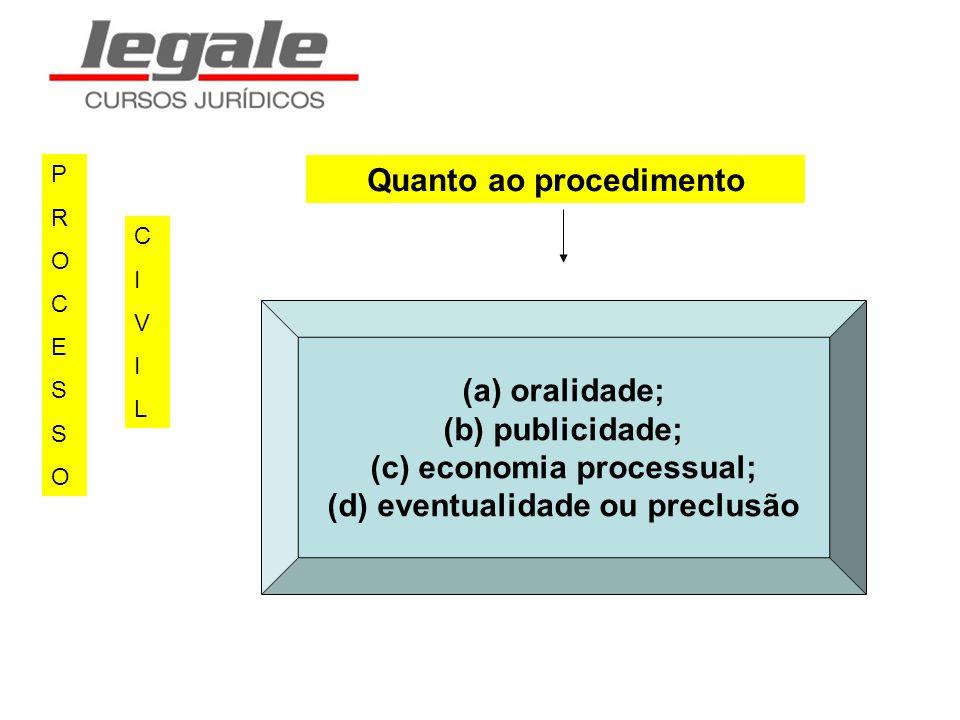 PROCESSOPROCESSO CIVILCIVIL (a) oralidade; (b) publicidade; (c) economia processual; (d) eventualidade ou preclusão Quanto ao procedimento