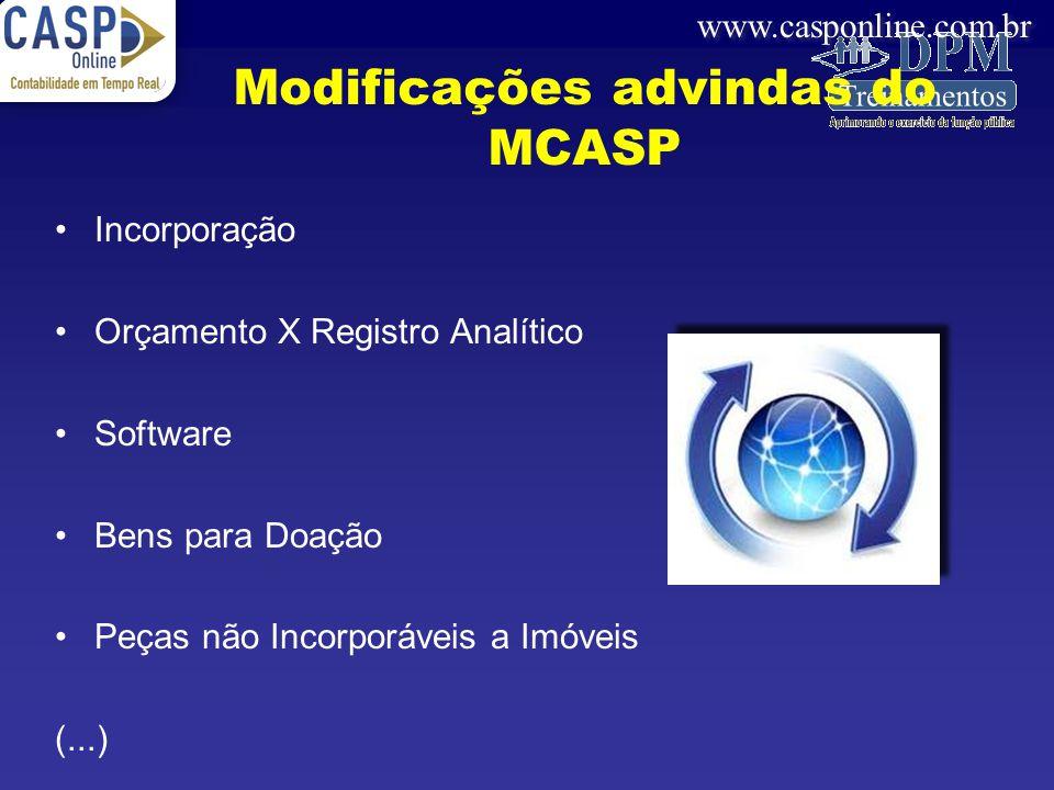 Incorporação Orçamento X Registro Analítico Software Bens para Doação Peças não Incorporáveis a Imóveis (...) Modificações advindas do MCASP