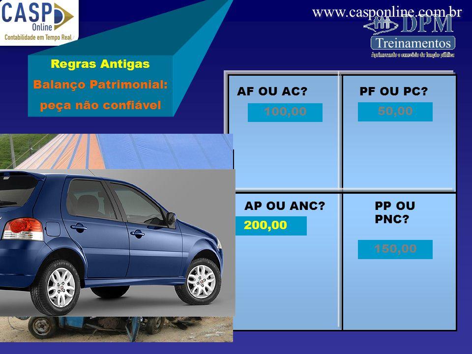 www.casponline.com.br BENS ADQUIRIDOS PARA DOAÇÃO Novos Já incorporados Principais Alterações