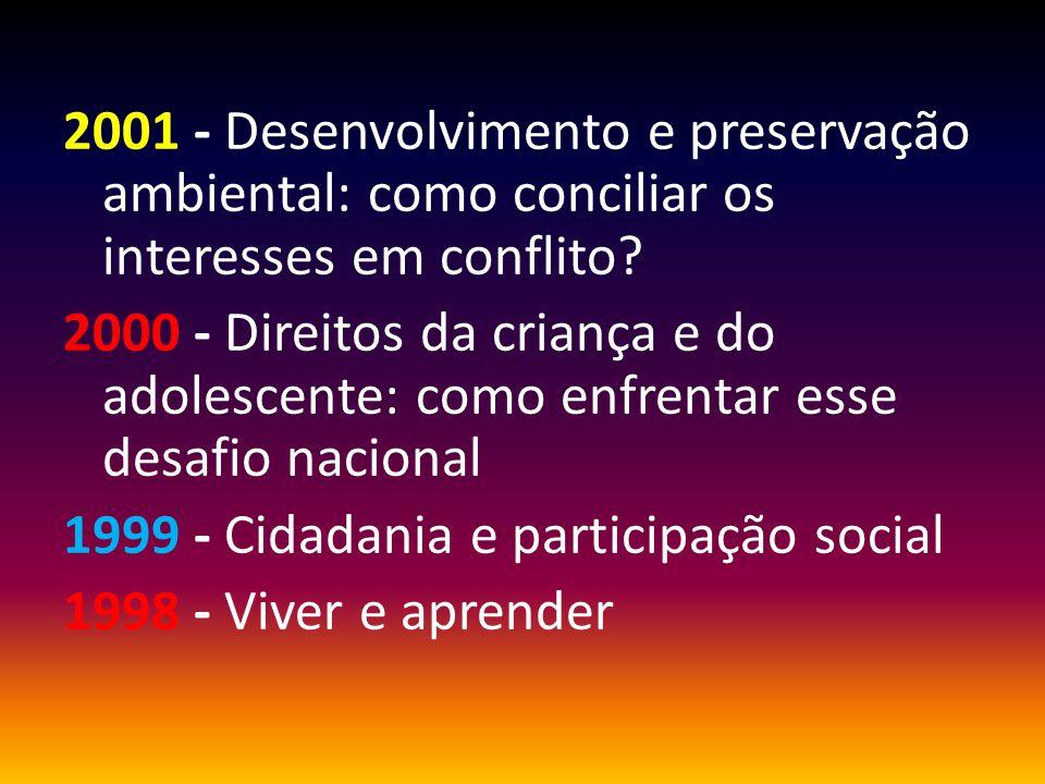 2001 - Desenvolvimento e preservação ambiental: como conciliar os interesses em conflito? 2000 - Direitos da criança e do adolescente: como enfrentar