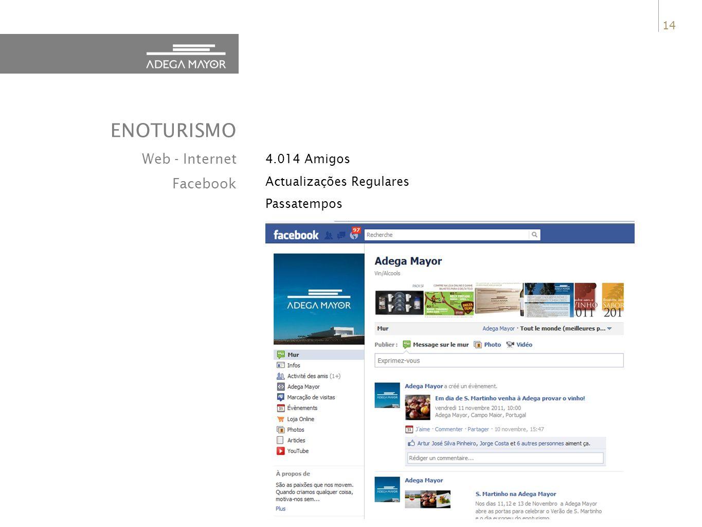 14 4.014 Amigos Actualizações Regulares Passatempos ENOTURISMO Web - Internet Facebook