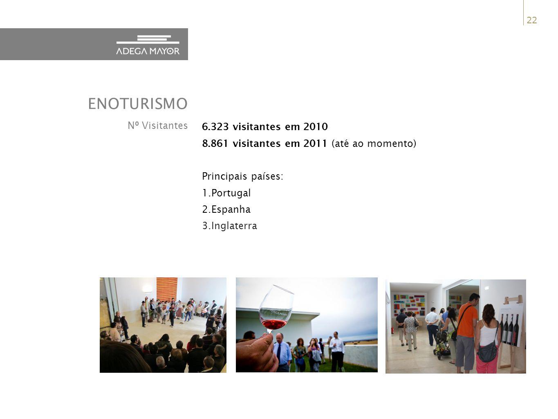 22 6.323 visitantes em 2010 8.861 visitantes em 2011 (até ao momento) Principais países: 1.Portugal 2.Espanha 3.Inglaterra ENOTURISMO Nº Visitantes