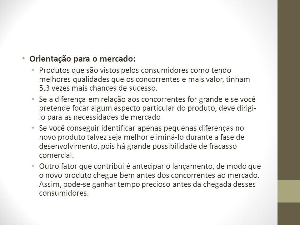 Orientação para o mercado: Produtos que são vistos pelos consumidores como tendo melhores qualidades que os concorrentes e mais valor, tinham 5,3 veze