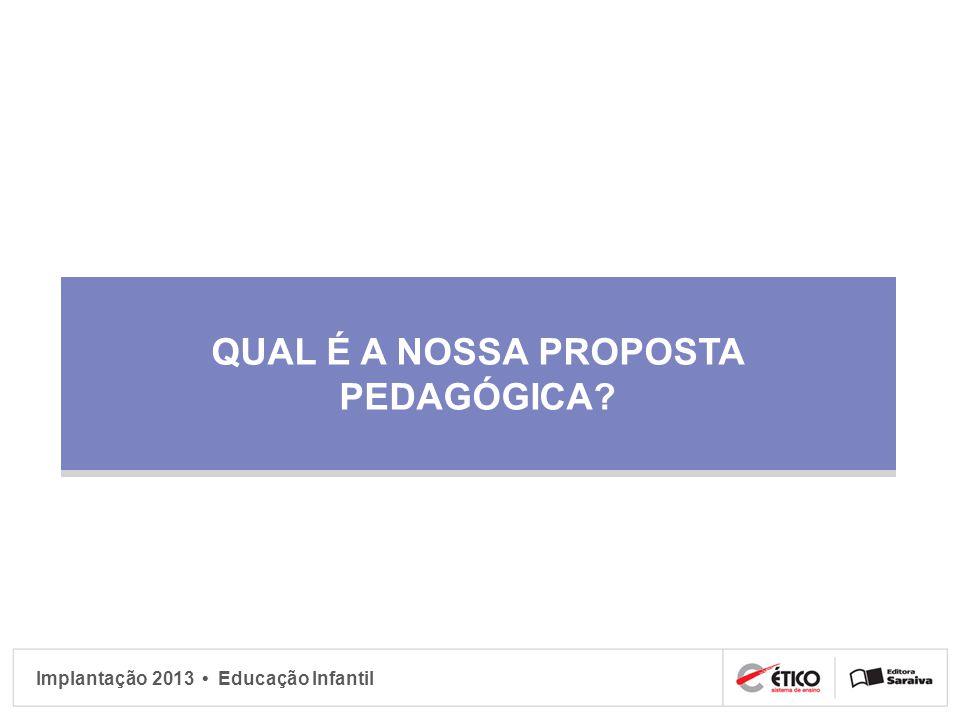 Implantação 2013 Educação Infantil QUAL É A NOSSA PROPOSTA PEDAGÓGICA?