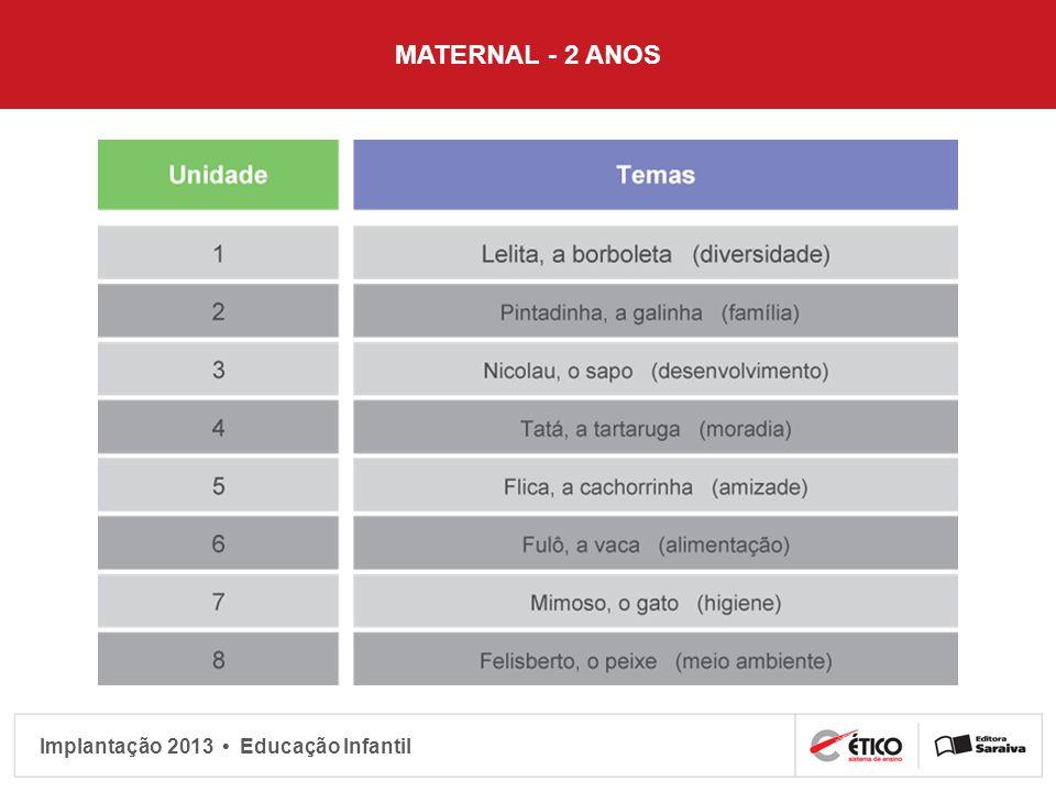 Implantação 2013 Educação Infantil MATERNAL - 2 ANOS