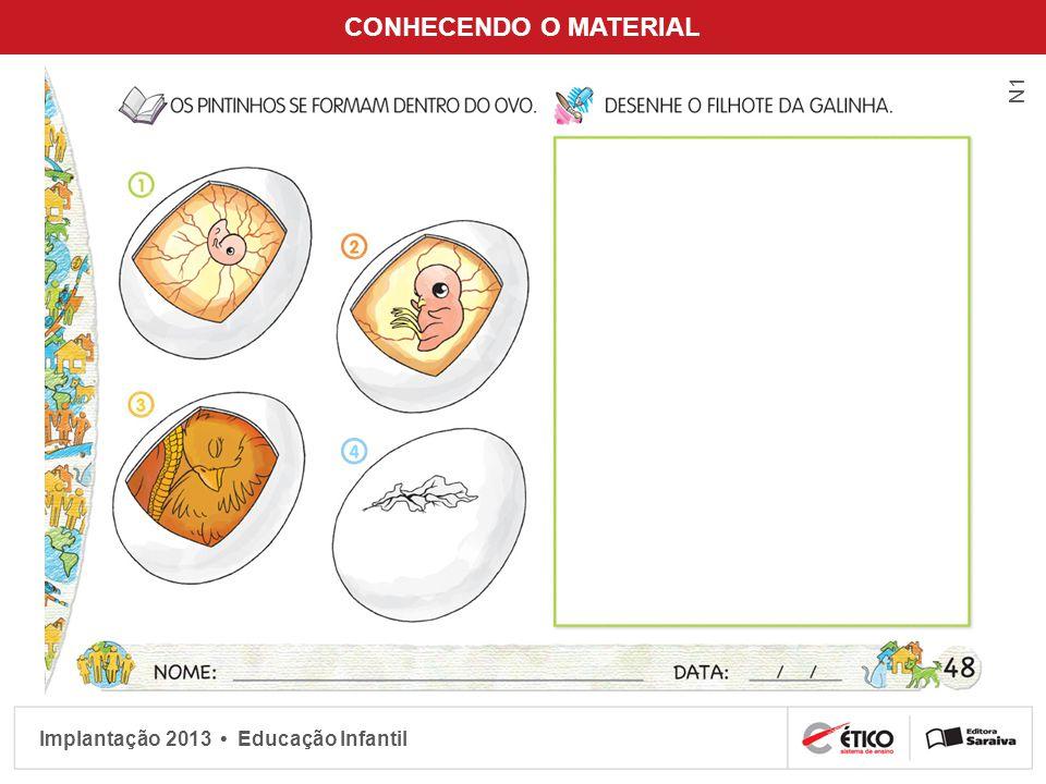 Implantação 2013 Educação Infantil CONHECENDO O MATERIAL N1
