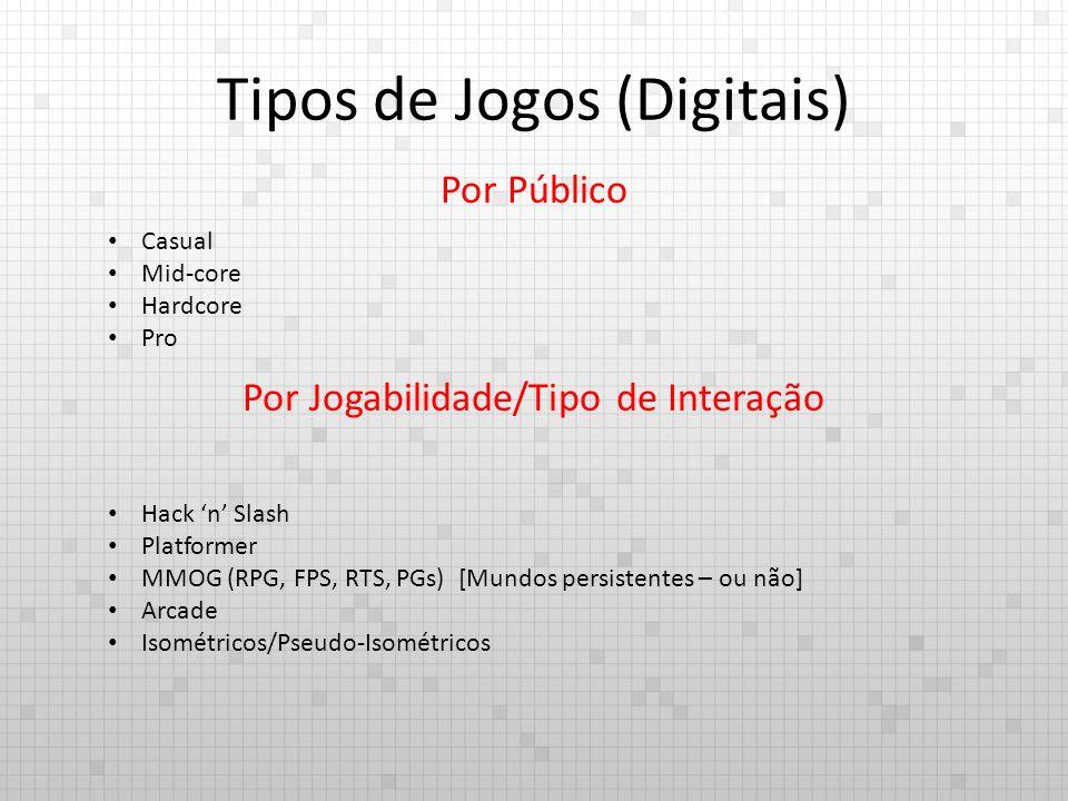 Tipos de Jogos (Digitais) Por Público Casual Mid-core Hardcore Pro Por Jogabilidade/Tipo de Interação Hack n Slash Platformer MMOG (RPG, FPS, RTS, PGs