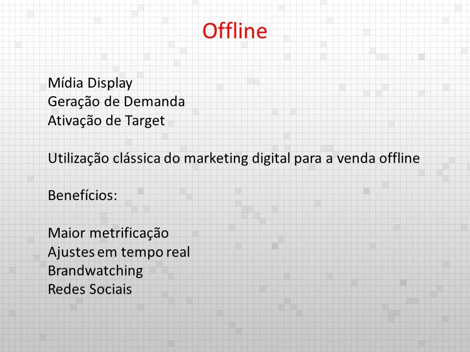 Mídia Display Geração de Demanda Ativação de Target Utilização clássica do marketing digital para a venda offline Benefícios: Maior metrificação Ajustes em tempo real Brandwatching Redes Sociais Offline