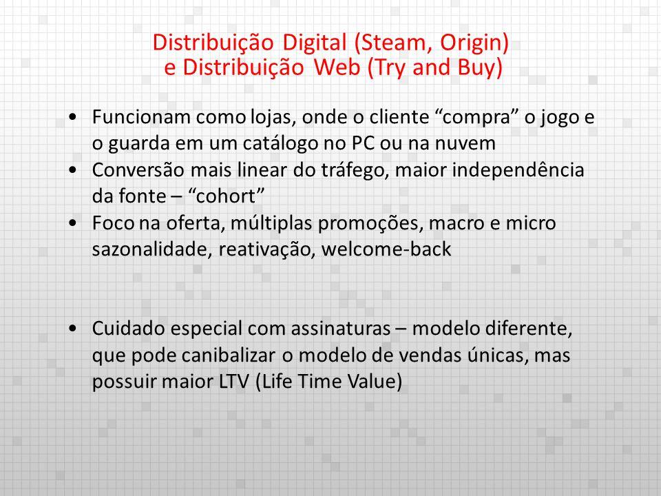 Funcionam como lojas, onde o cliente compra o jogo e o guarda em um catálogo no PC ou na nuvem Conversão mais linear do tráfego, maior independência da fonte – cohort Foco na oferta, múltiplas promoções, macro e micro sazonalidade, reativação, welcome-back Cuidado especial com assinaturas – modelo diferente, que pode canibalizar o modelo de vendas únicas, mas possuir maior LTV (Life Time Value) Distribuição Digital (Steam, Origin) e Distribuição Web (Try and Buy)