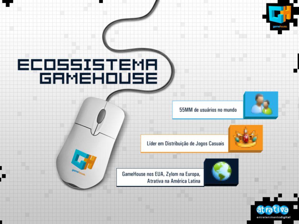 Mercado de Games Visão Geral