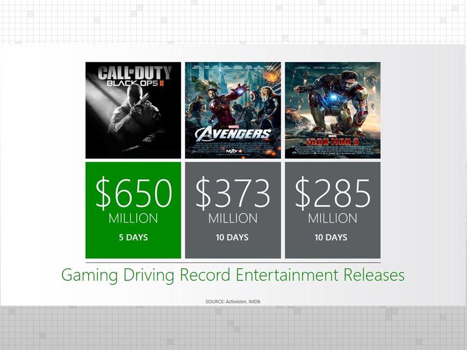 O que são Jogos?