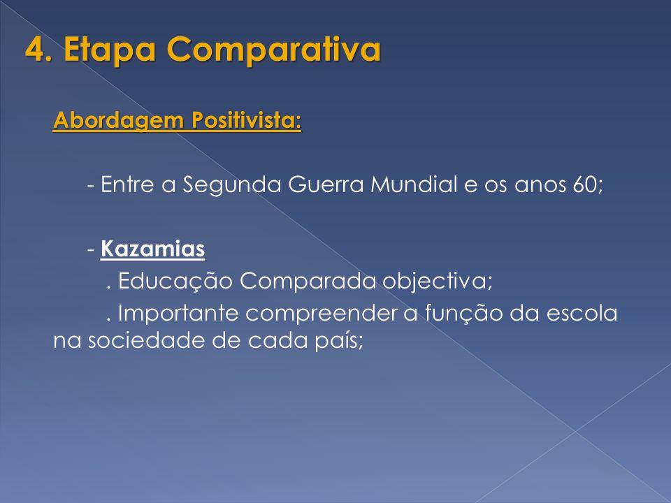 4. Etapa Comparativa Abordagem Positivista: - Entre a Segunda Guerra Mundial e os anos 60; - Kazamias. Educação Comparada objectiva;. Importante compr