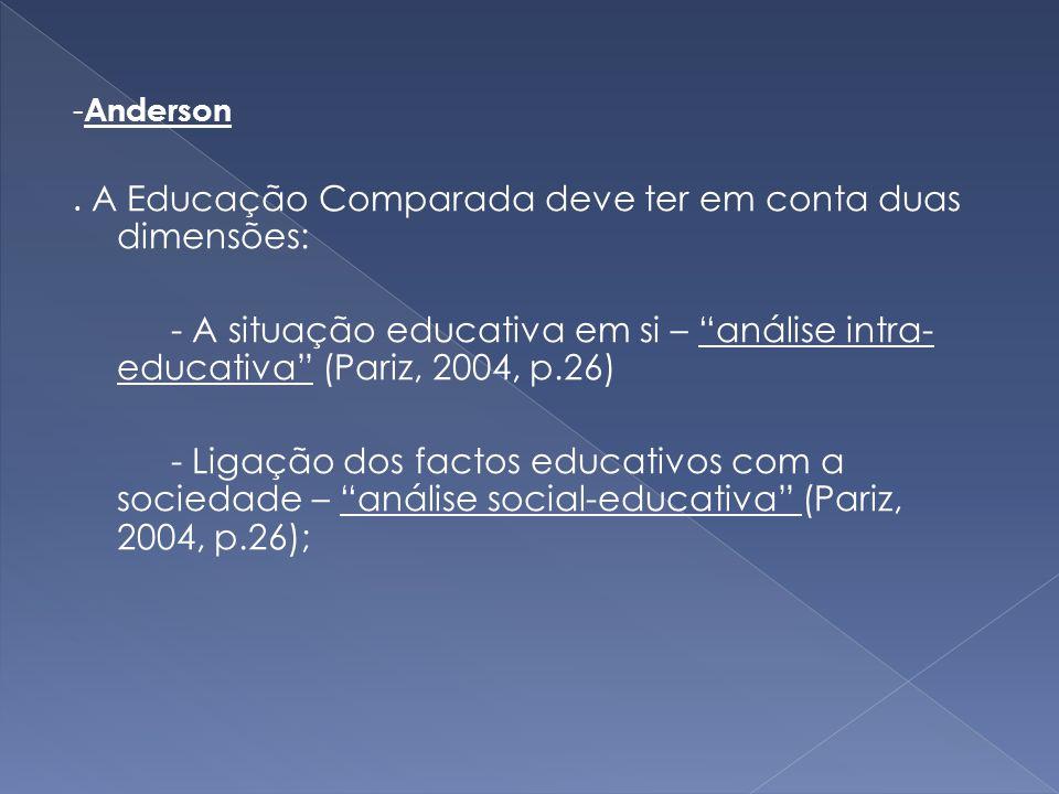 - Anderson.