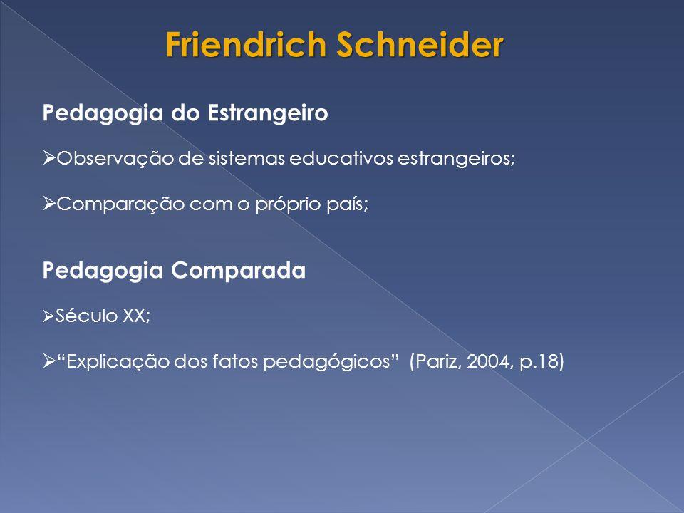 Friendrich Schneider Pedagogia do Estrangeiro Observação de sistemas educativos estrangeiros; Comparação com o próprio país; Pedagogia Comparada Século XX; Explicação dos fatos pedagógicos (Pariz, 2004, p.18)