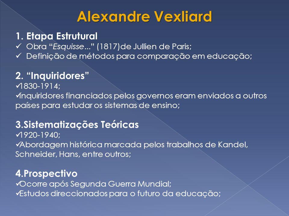 Alexandre Vexliard 1.Etapa Estrutural Obra Esquisse...