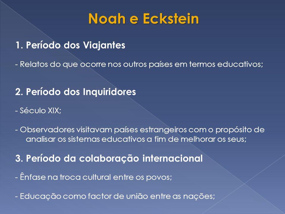 Noah e Eckstein 1.Período dos Viajantes - Relatos do que ocorre nos outros países em termos educativos; 2.