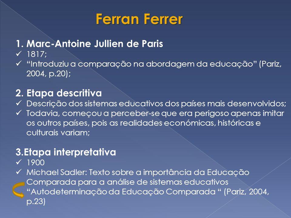 Ferran Ferrer 1.Marc-Antoine Jullien de Paris 1817; Introduziu a comparação na abordagem da educação (Pariz, 2004, p.20); 2.