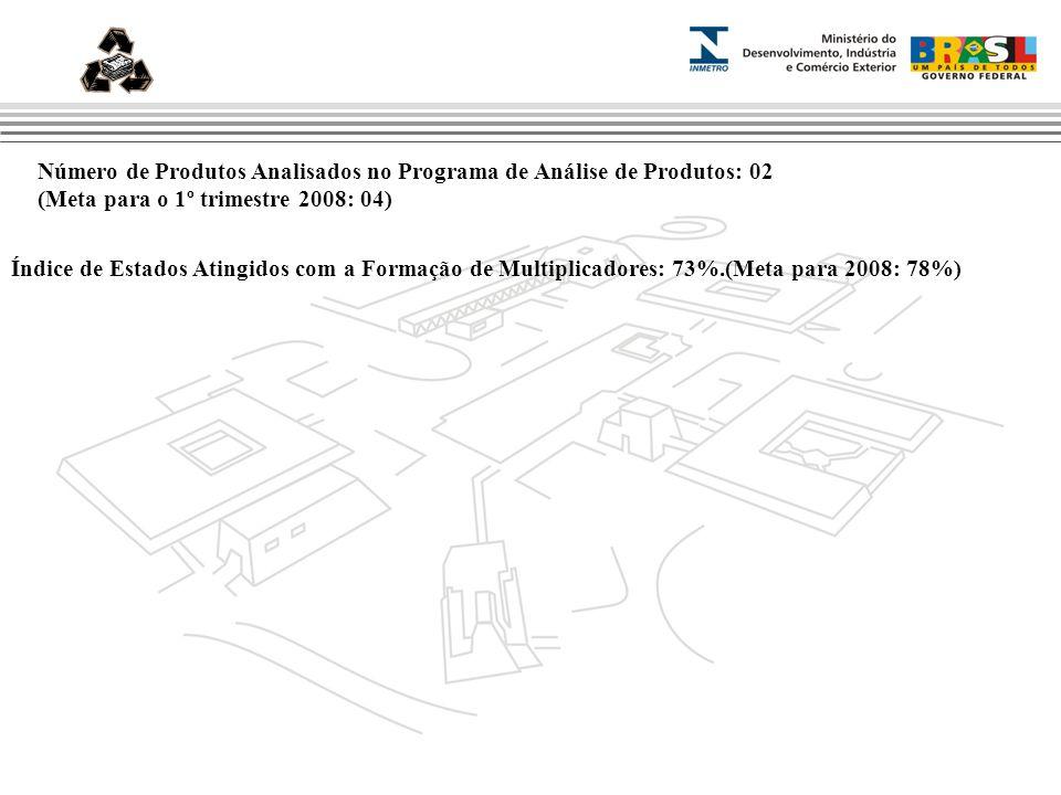 Marca do evento ansnn Número de Produtos Analisados no Programa de Análise de Produtos: 02 (Meta para o 1º trimestre 2008: 04) Índice de Estados Atingidos com a Formação de Multiplicadores: 73%.(Meta para 2008: 78%)