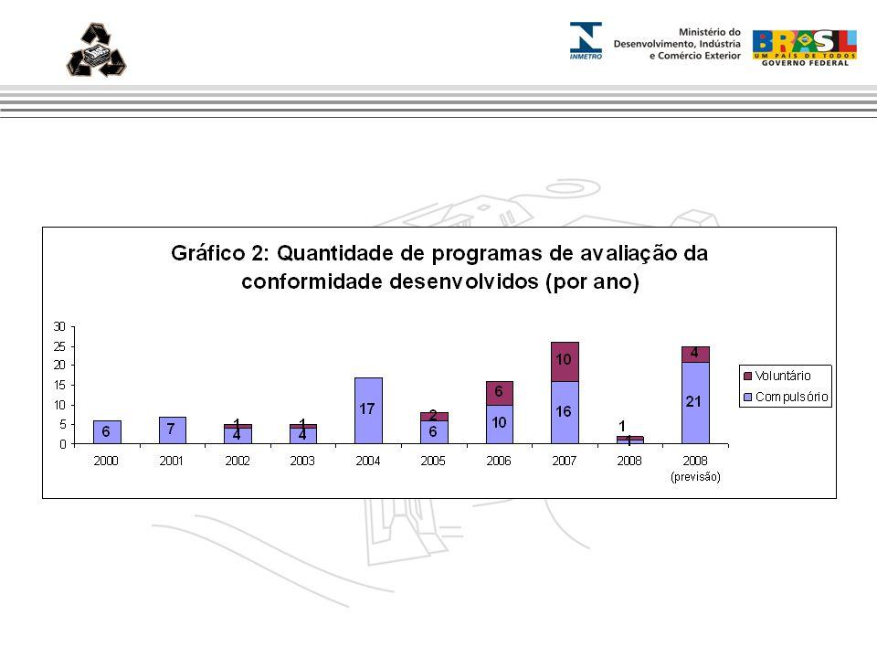 Marca do evento ansnn Nossos Contatos Home Page: www.inmetro.gov.br Portal do Consumidor: www.portaldoconsumidor.gov.br Central de Atendimento ao Consumidor: 0800 285 1818 ouvidoria@inmetro.gov.br