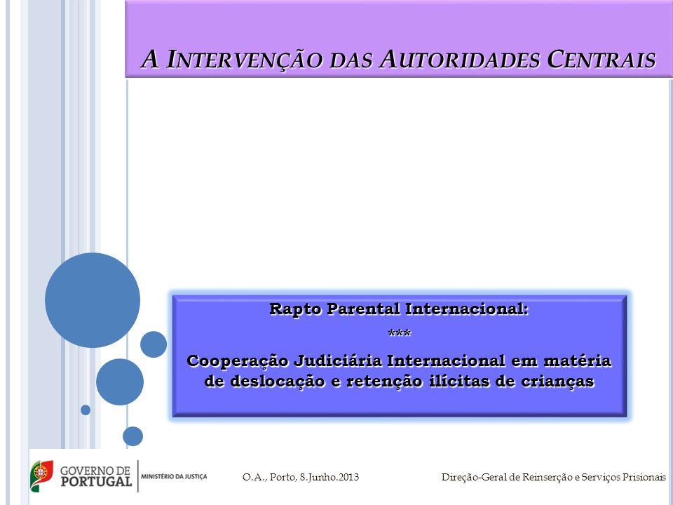 A I NTERVENÇÃO DAS A UTORIDADES C ENTRAIS Rapto Parental Internacional: *** Cooperação Judiciária Internacional em matéria de deslocação e retenção il