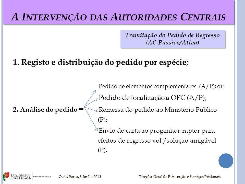 A I NTERVENÇÃO DAS A UTORIDADES C ENTRAIS 1. Registo e distribuição do pedido por espécie; Pedido de elementos complementares (A/P); ou Pedido de loca