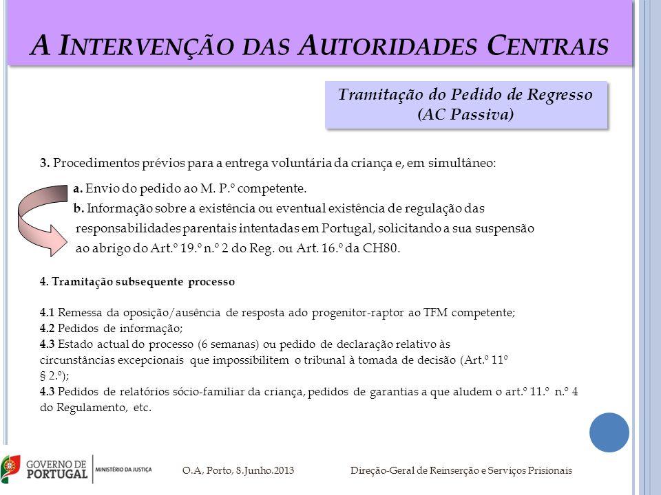 A I NTERVENÇÃO DAS A UTORIDADES C ENTRAIS 3. Procedimentos prévios para a entrega voluntária da criança e, em simultâneo: a. Envio do pedido ao M. P.º