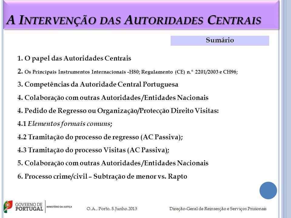 A I NTERVENÇÃO DAS A UTORIDADES C ENTRAIS 1. O papel das Autoridades Centrais 2. Os Principais Instrumentos Internacionais -H80; Regulamento (CE) n.º