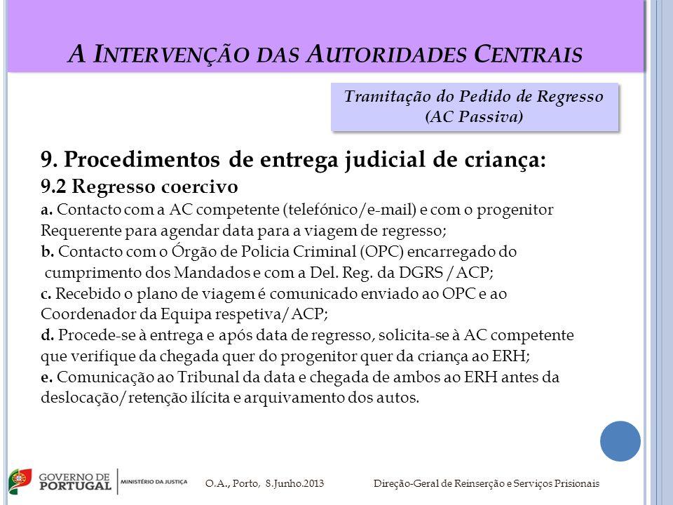 A I NTERVENÇÃO DAS A UTORIDADES C ENTRAIS 9. Procedimentos de entrega judicial de criança: 9.2 Regresso coercivo a. Contacto com a AC competente (tele