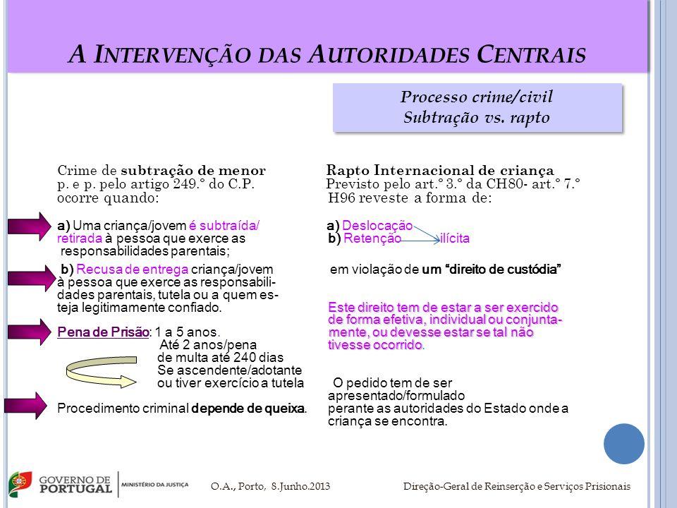 A I NTERVENÇÃO DAS A UTORIDADES C ENTRAIS Crime de subtração de menor Rapto Internacional de criança p. e p. pelo artigo 249.º do C.P. Previsto pelo a