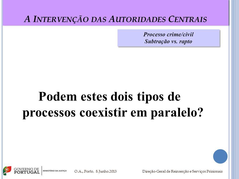 A I NTERVENÇÃO DAS A UTORIDADES C ENTRAIS Podem estes dois tipos de processos coexistir em paralelo? O.A., Porto, 8.Junho.2013 Direção-Geral de Reinse