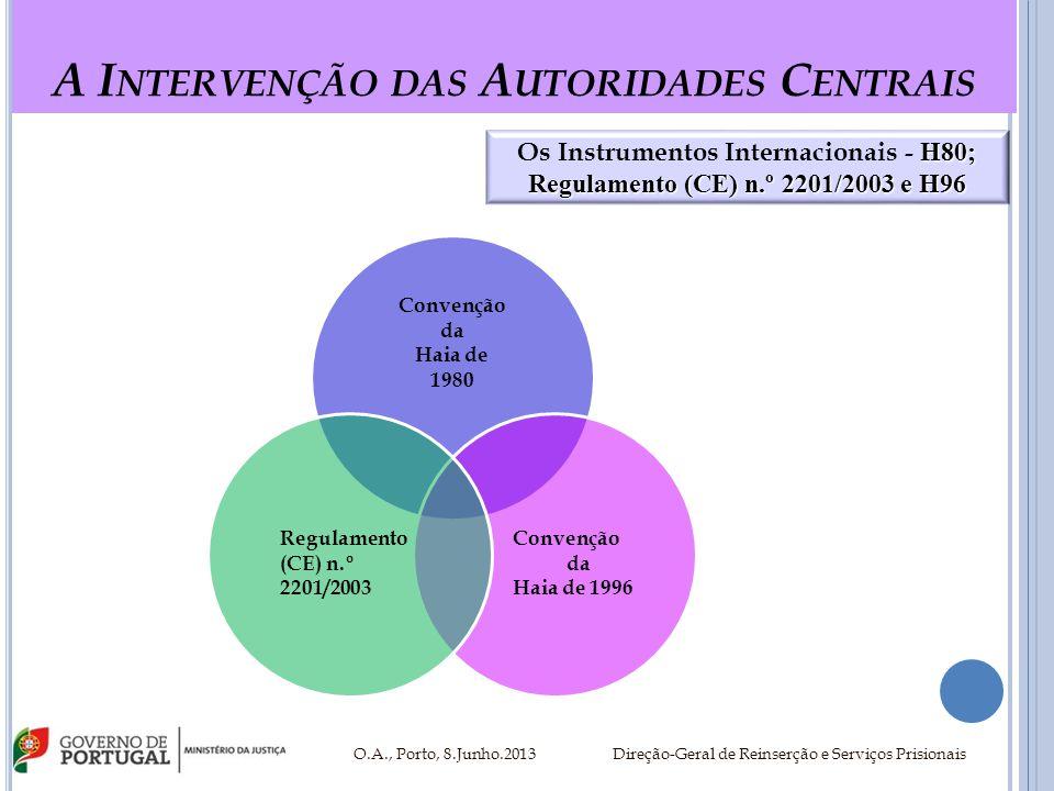 A I NTERVENÇÃO DAS A UTORIDADES C ENTRAIS O.A., Porto, 8.Junho.2013 Direção-Geral de Reinserção e Serviços Prisionais H80; Regulamento (CE) n.º 2201/2
