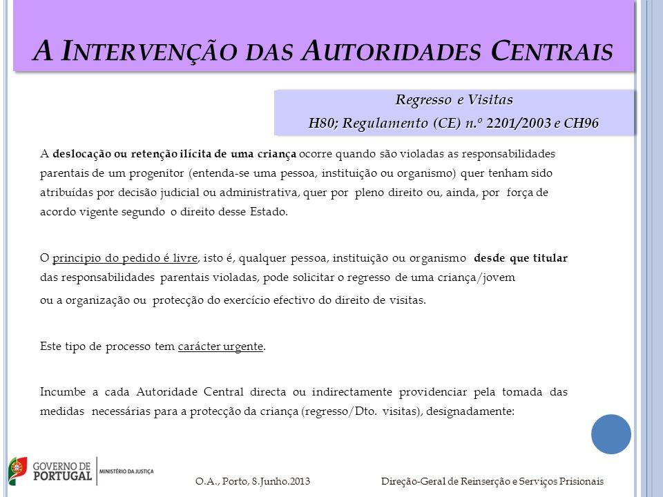 A I NTERVENÇÃO DAS A UTORIDADES C ENTRAIS O.A., Porto, 8.Junho.2013 Direção-Geral de Reinserção e Serviços Prisionais Regresso e Visitas H80; Regulamento (CE) n.º 2201/2003 e CH96 Regresso e Visitas H80; Regulamento (CE) n.º 2201/2003 e CH96