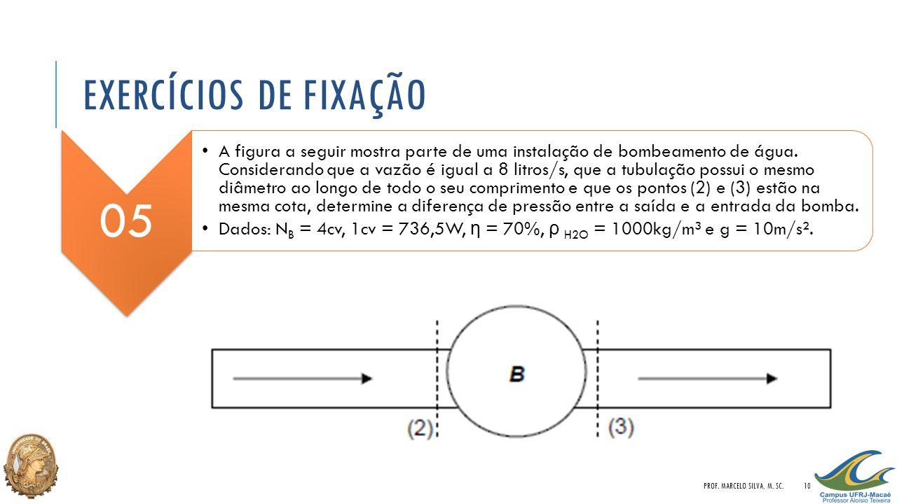 EXERCÍCIOS DE FIXAÇÃO 05 A figura a seguir mostra parte de uma instalação de bombeamento de água. Considerando que a vazão é igual a 8 litros/s, que a