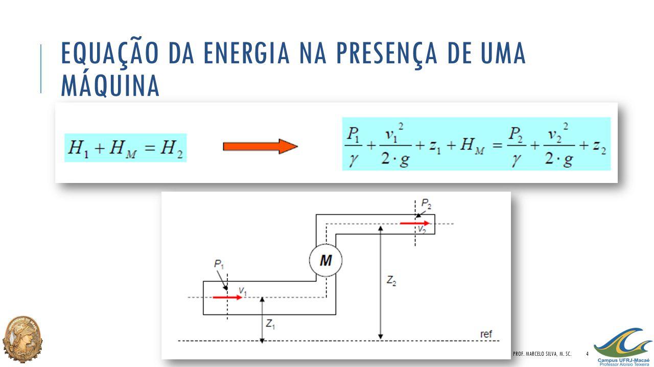 POTÊNCIA DE UMA BOMBA A potência de uma bomba é calculada pela equação apresentada a seguir.