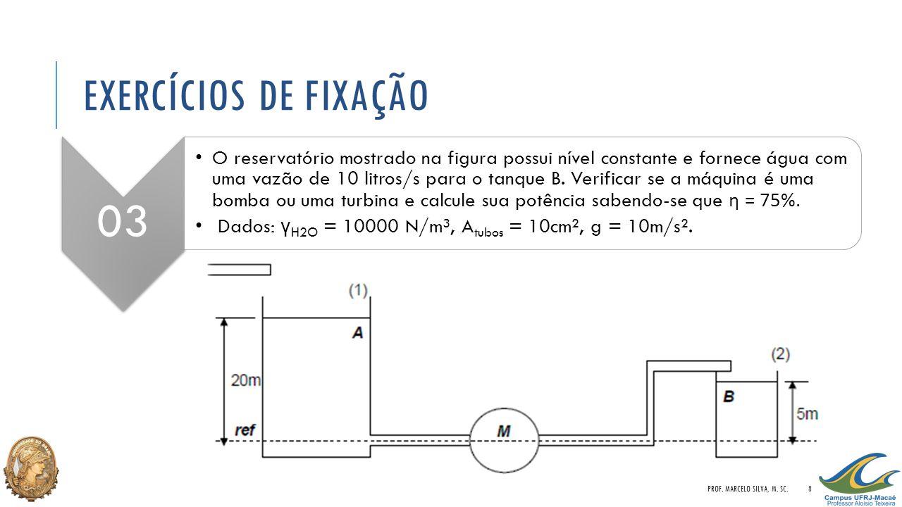 EXERCÍCIOS DE FIXAÇÃO 04 O reservatório mostrado na figura possui nível constante e fornece água com uma vazão de 15 litros/s para o tanque B.