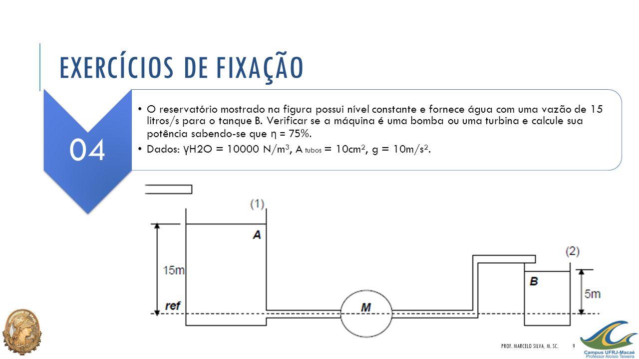 EXERCÍCIOS DE FIXAÇÃO 04 O reservatório mostrado na figura possui nível constante e fornece água com uma vazão de 15 litros/s para o tanque B. Verific