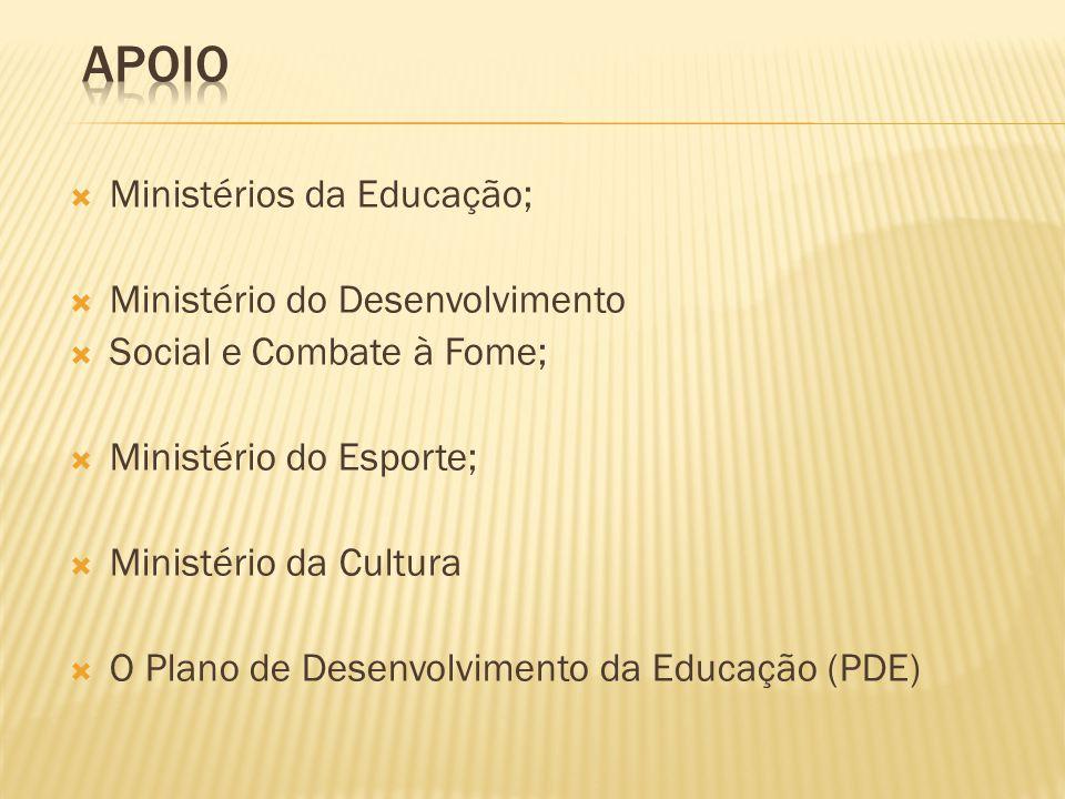 Ministérios da Educação; Ministério do Desenvolvimento Social e Combate à Fome; Ministério do Esporte; Ministério da Cultura O Plano de Desenvolvimento da Educação (PDE)