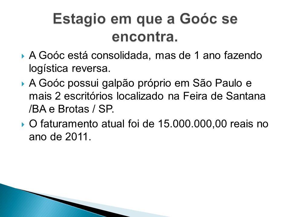 A Goóc está consolidada, mas de 1 ano fazendo logística reversa. A Goóc possui galpão próprio em São Paulo e mais 2 escritórios localizado na Feira de