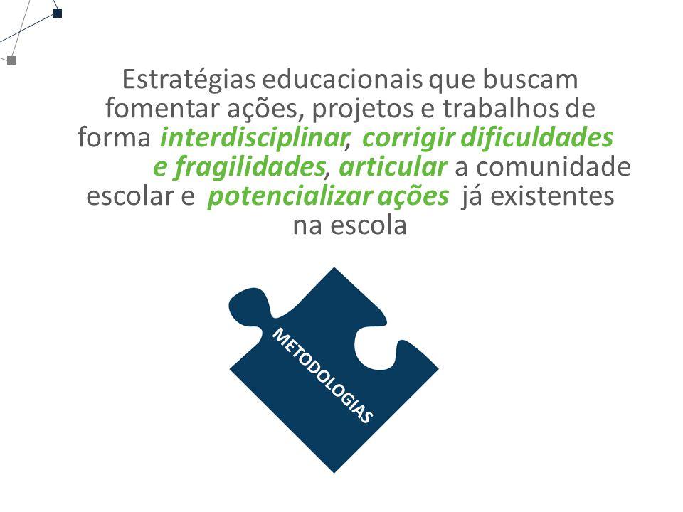 METODOLOGIAS Estratégias educacionais que buscam fomentar ações, projetos e trabalhos de forma,, a comunidade escolar e já existentes na escola interdisciplinar corrigir dificuldades e fragilidades articular potencializar ações