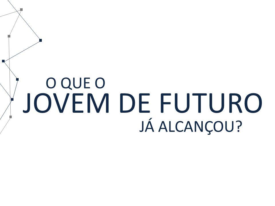 O QUE O JOVEM DE FUTURO JÁ ALCANÇOU?