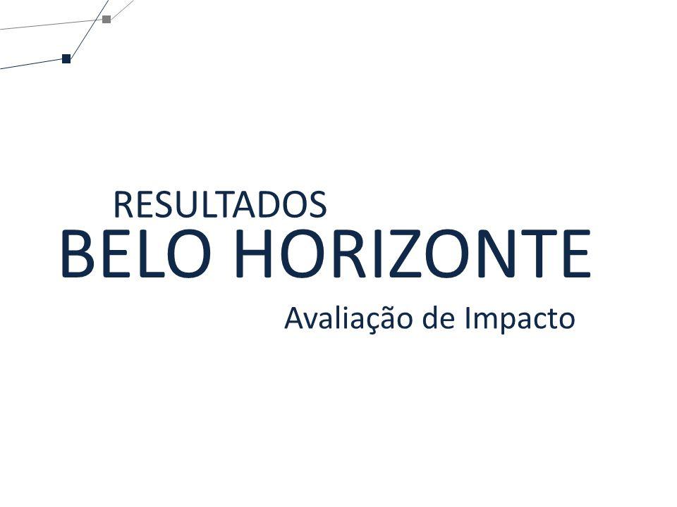 RESULTADOS BELO HORIZONTE Avaliação de Impacto