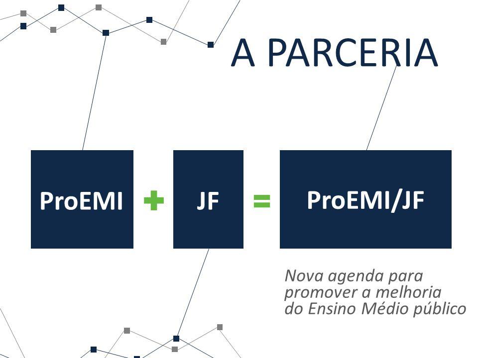 A PARCERIA Nova agenda para promover a melhoria do Ensino Médio público ProEMIJF ProEMI/JF