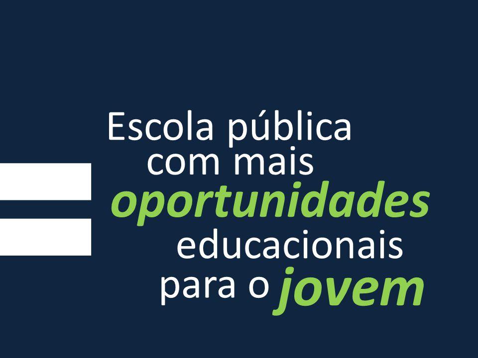Escola pública com mais oportunidades educacionais para o jovem