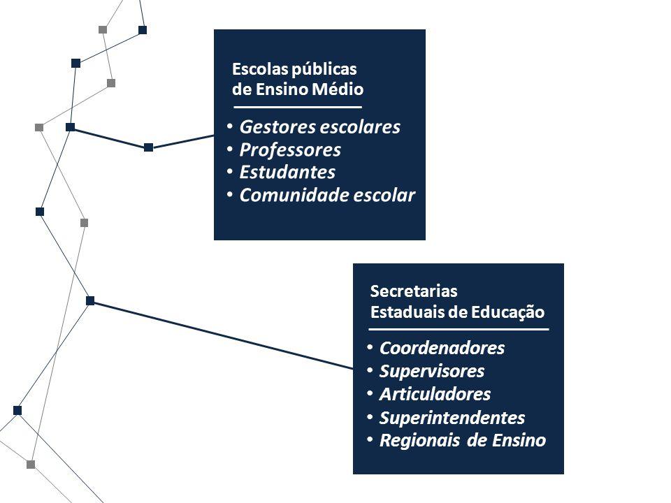 Escolas públicas Gestores escolares Professores Estudantes Comunidade escolar de Ensino Médio Secretarias Coordenadores Supervisores Articuladores Superintendentes Regionais de Ensino Estaduais de Educação