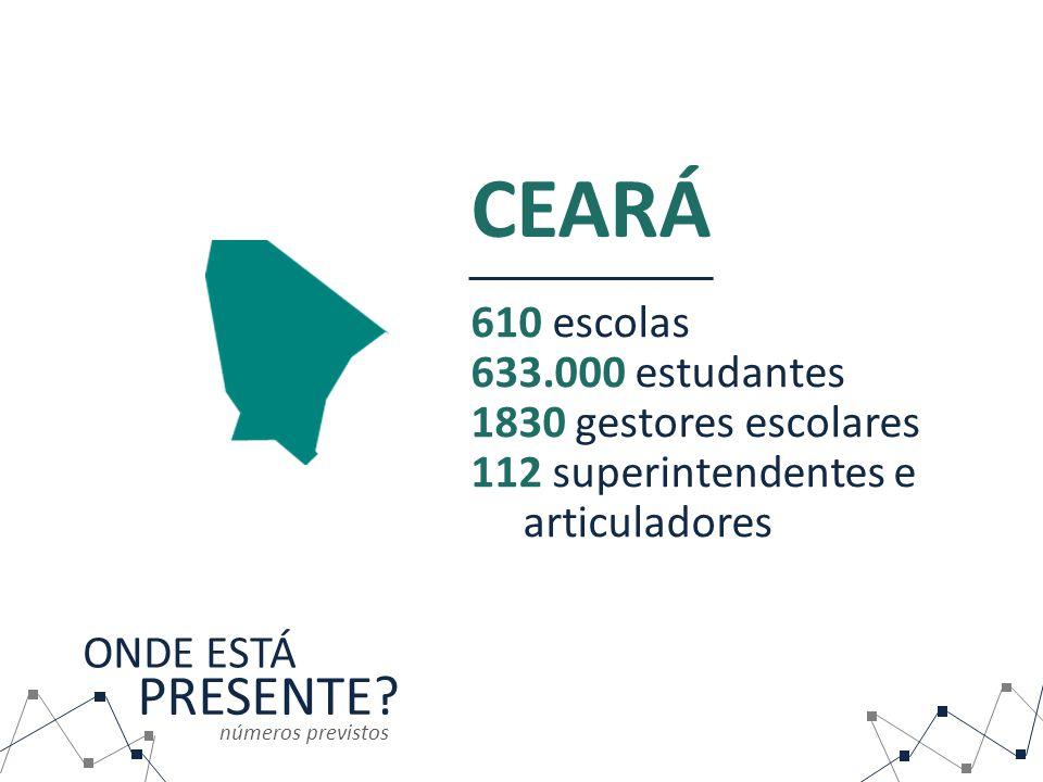 ONDE ESTÁ PRESENTE? CEARÁ 610 escolas 633.000 estudantes 1830 gestores escolares 112 superintendentes e articuladores números previstos